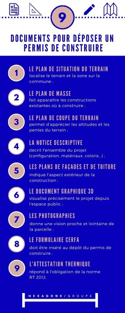 9 documents pour déposer un permis de construire.jpg