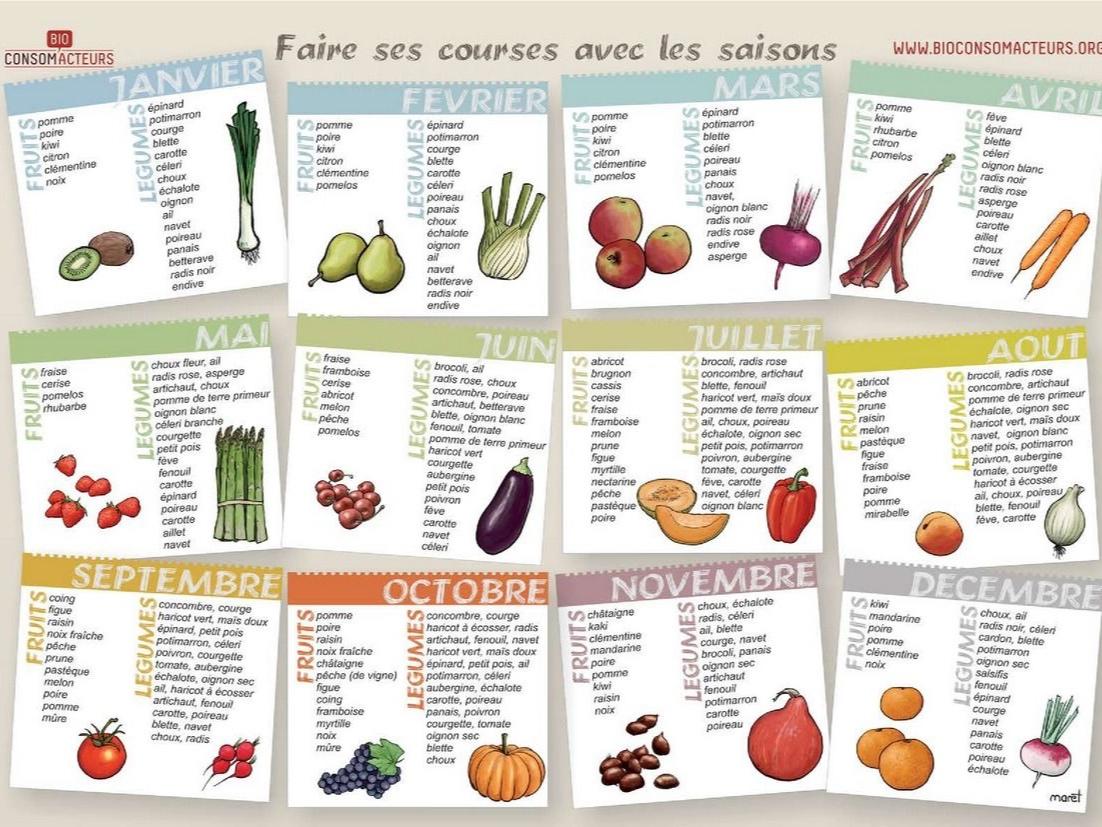 zero-dechet-fruits-legumes-saison.jpg