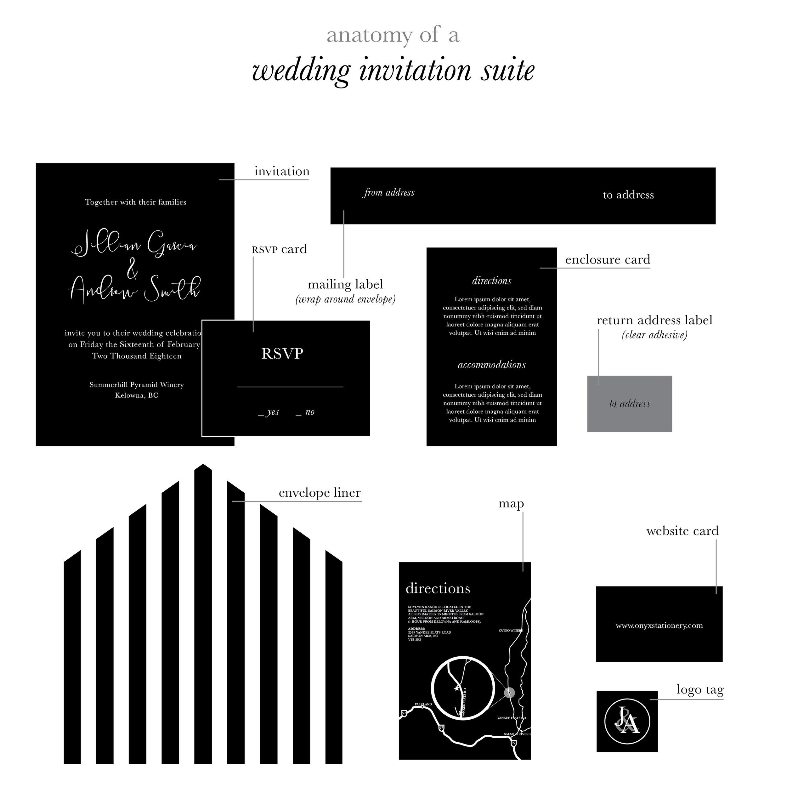 invitation-anatomy.jpg