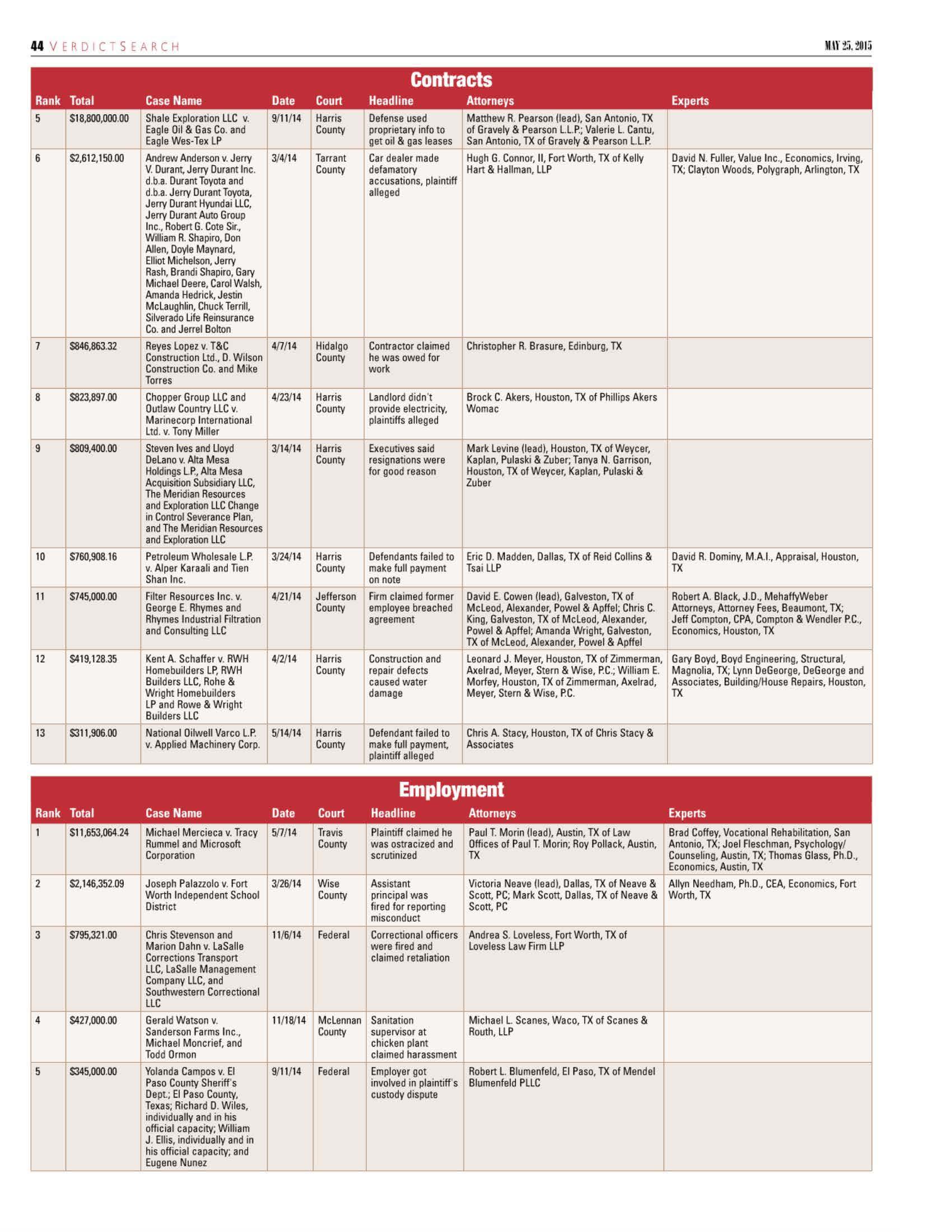 top-texas-verdict---magazine_Page_3.jpg