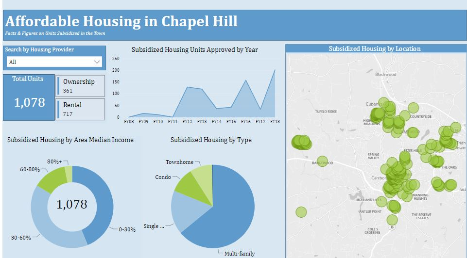 Recognized for Innovation: Chapel Hill's Affordable Housing Data and