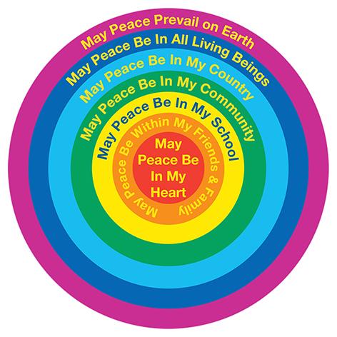 PPSP_circle diagram_v4.jpg
