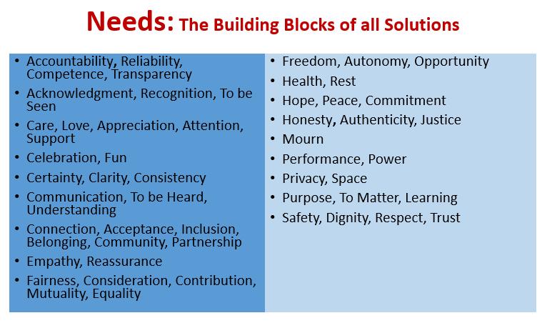 1_NeedsBuildingBlocks.png