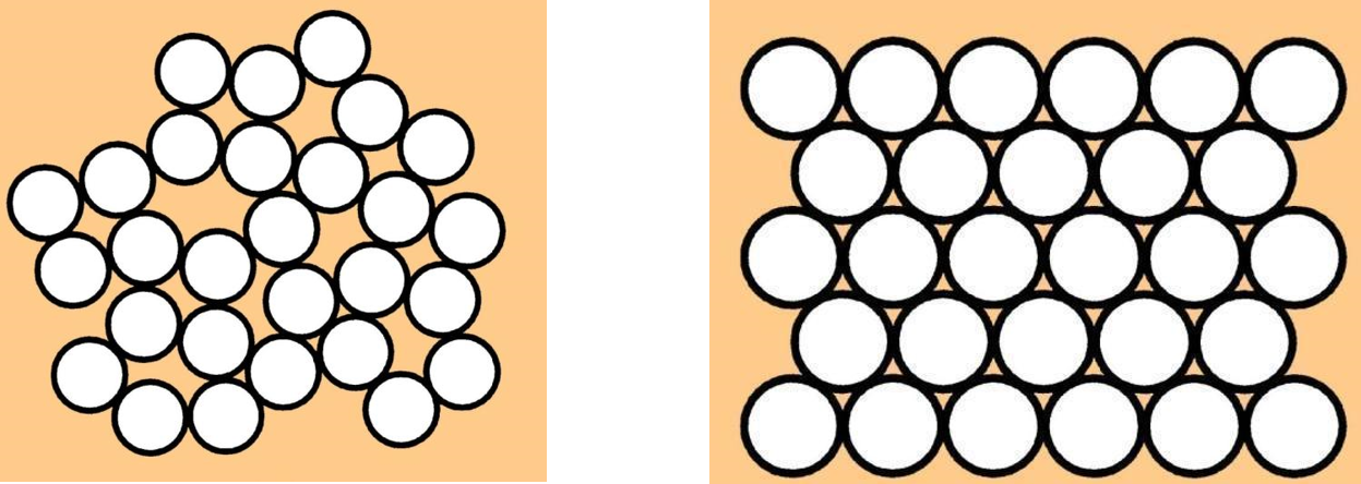 Amorphous material (left) vs. Crystalline (right)