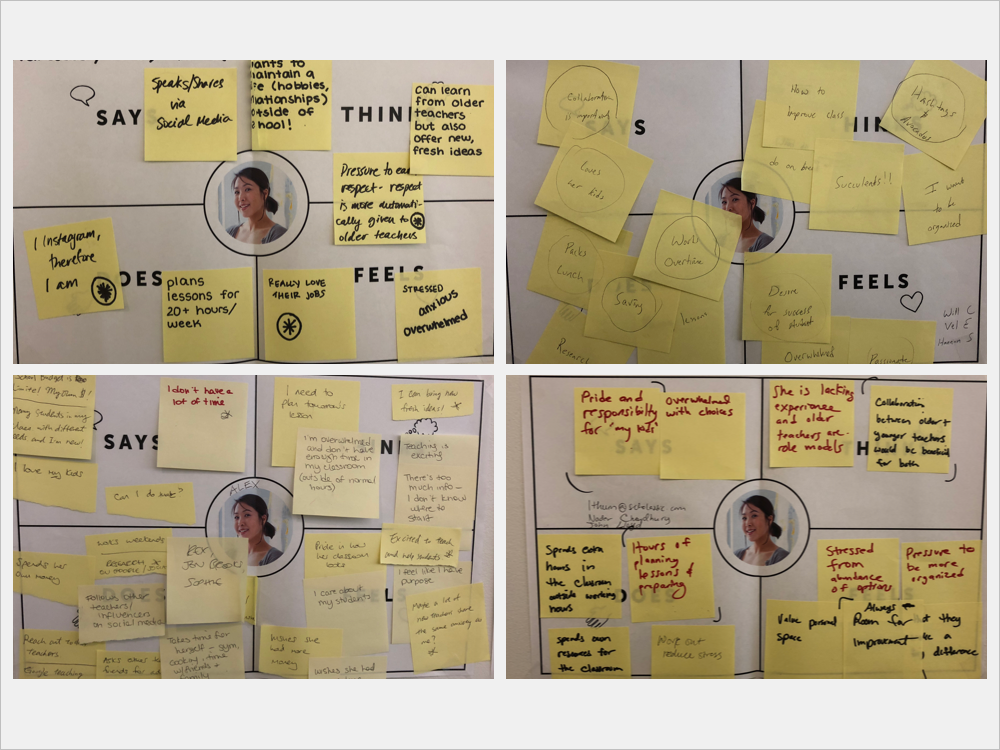 Empathy Maps and Personas
