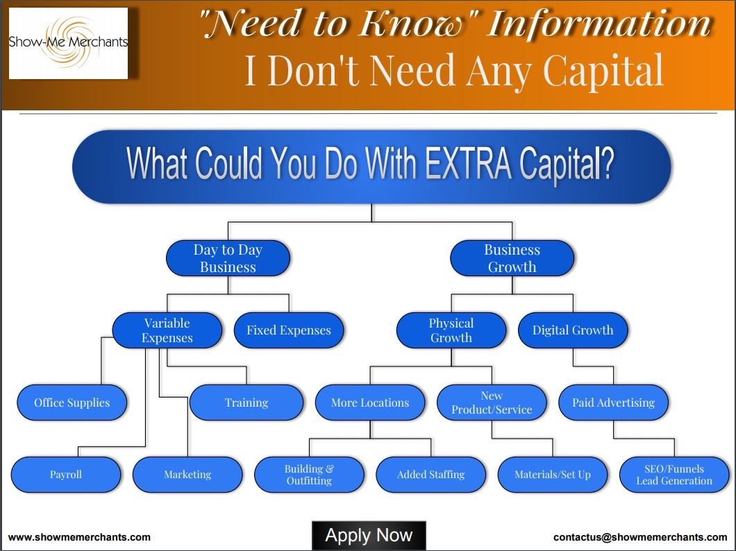 How to make money with additional capital.JPG