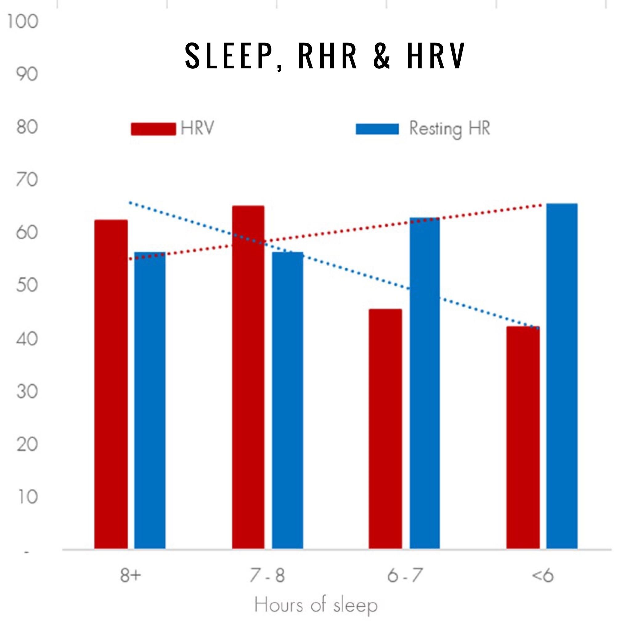 HRV.jpg