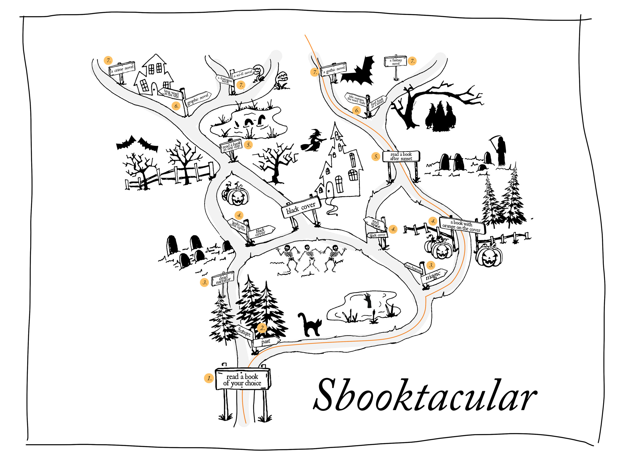 Sbooktacular example path.