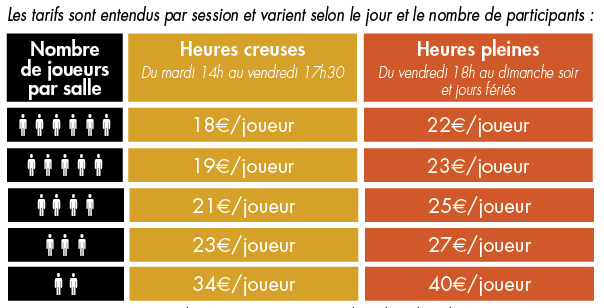 Horaires narbonne.png