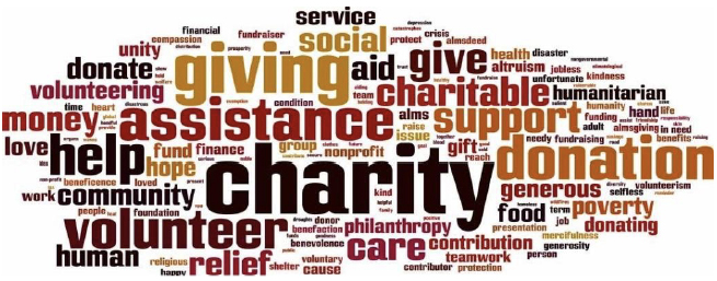 Word cloud including words such as giving, assistance, charity, donation, money, love, help community, volunteer, care and philanthropy.