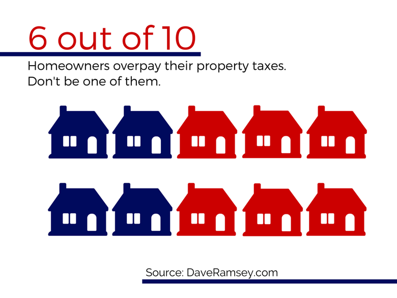 6_out_10 overpay property tax.png