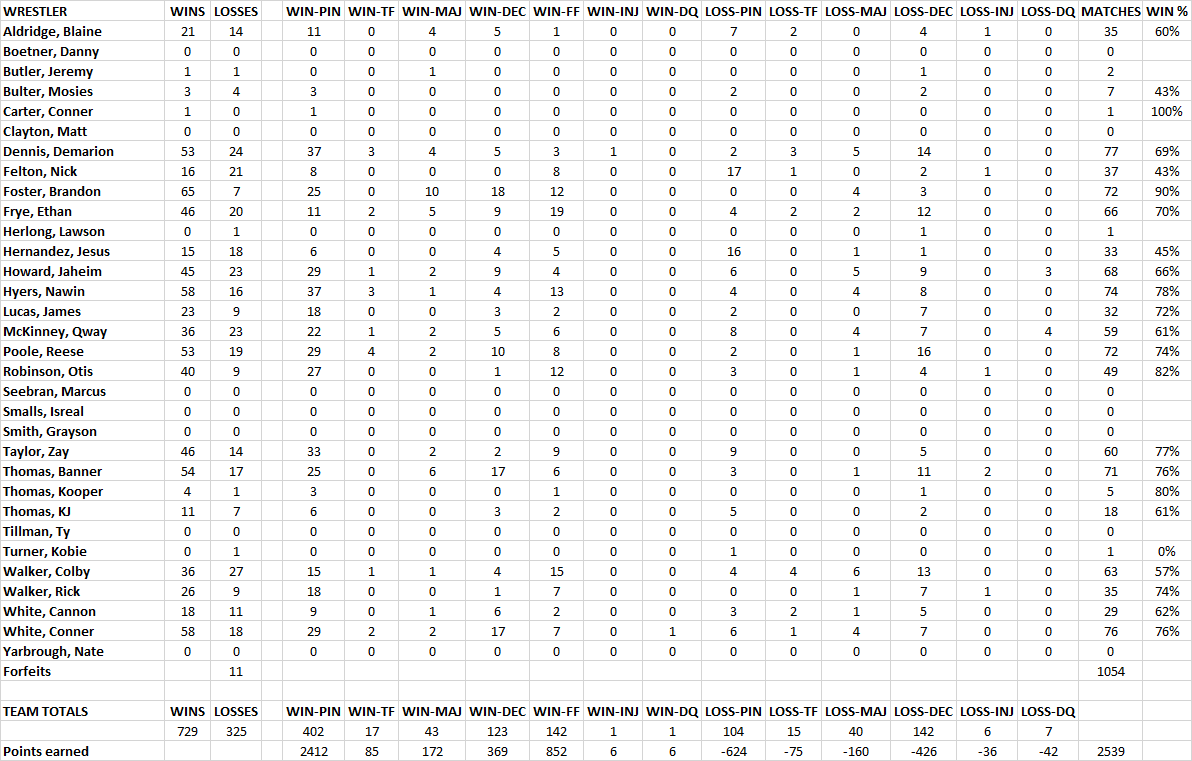 STATS2018.png