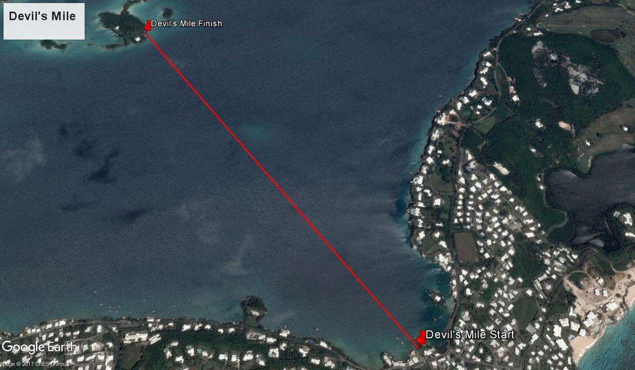 Devil's Mile Course, Click to enlarge