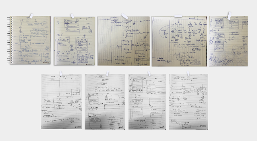 Initial sketches and defining Information Architecture of the Testbook app