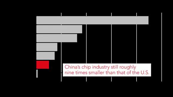 China semiconductors 1.png
