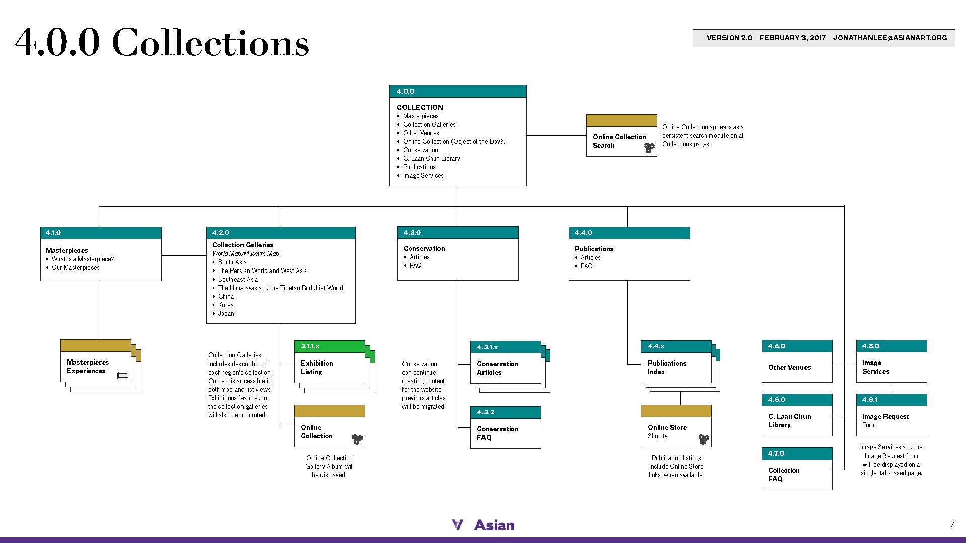 AAM-newsitemap_v2_Page_07.jpg