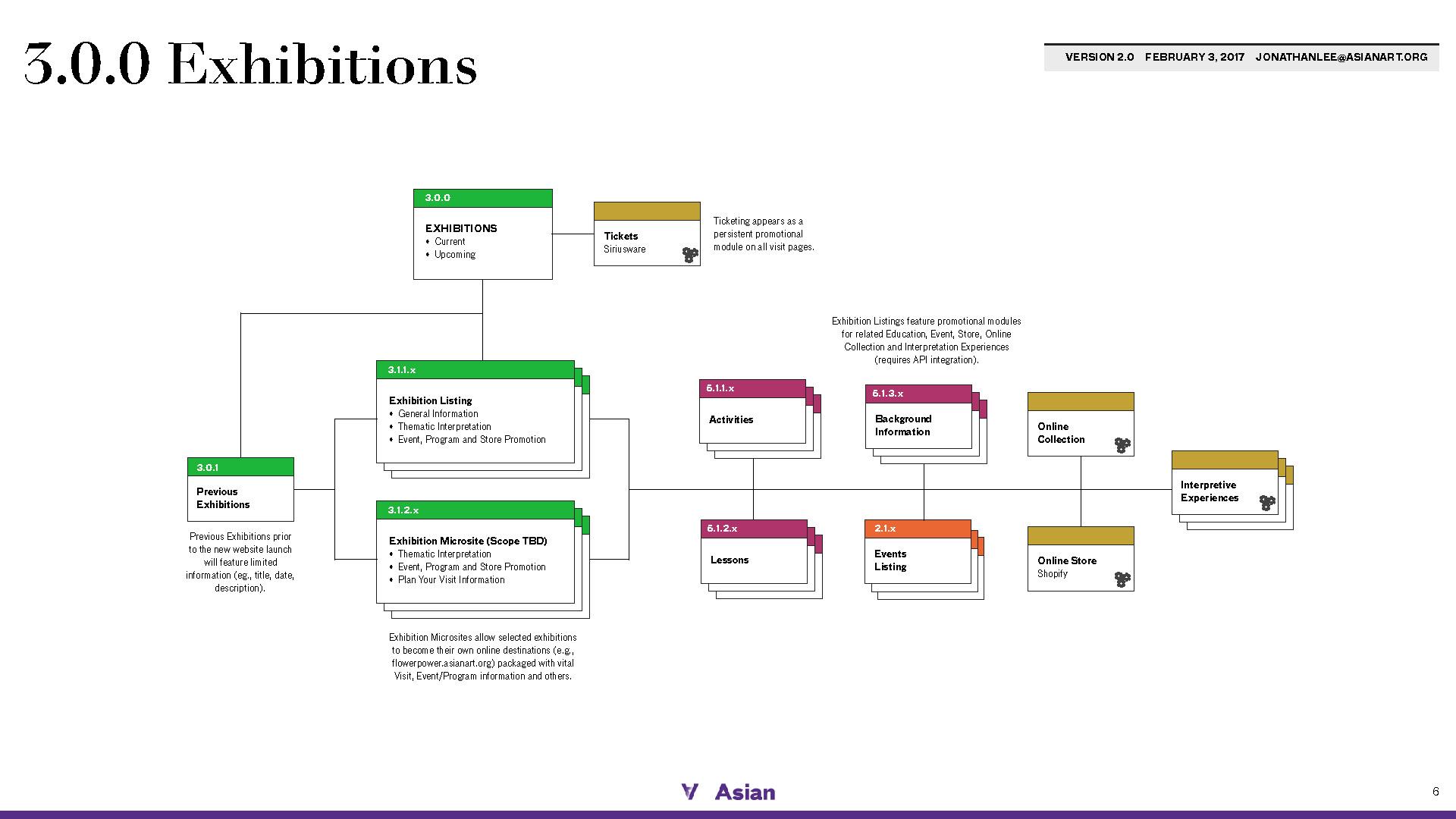 AAM-newsitemap_v2_Page_06.jpg