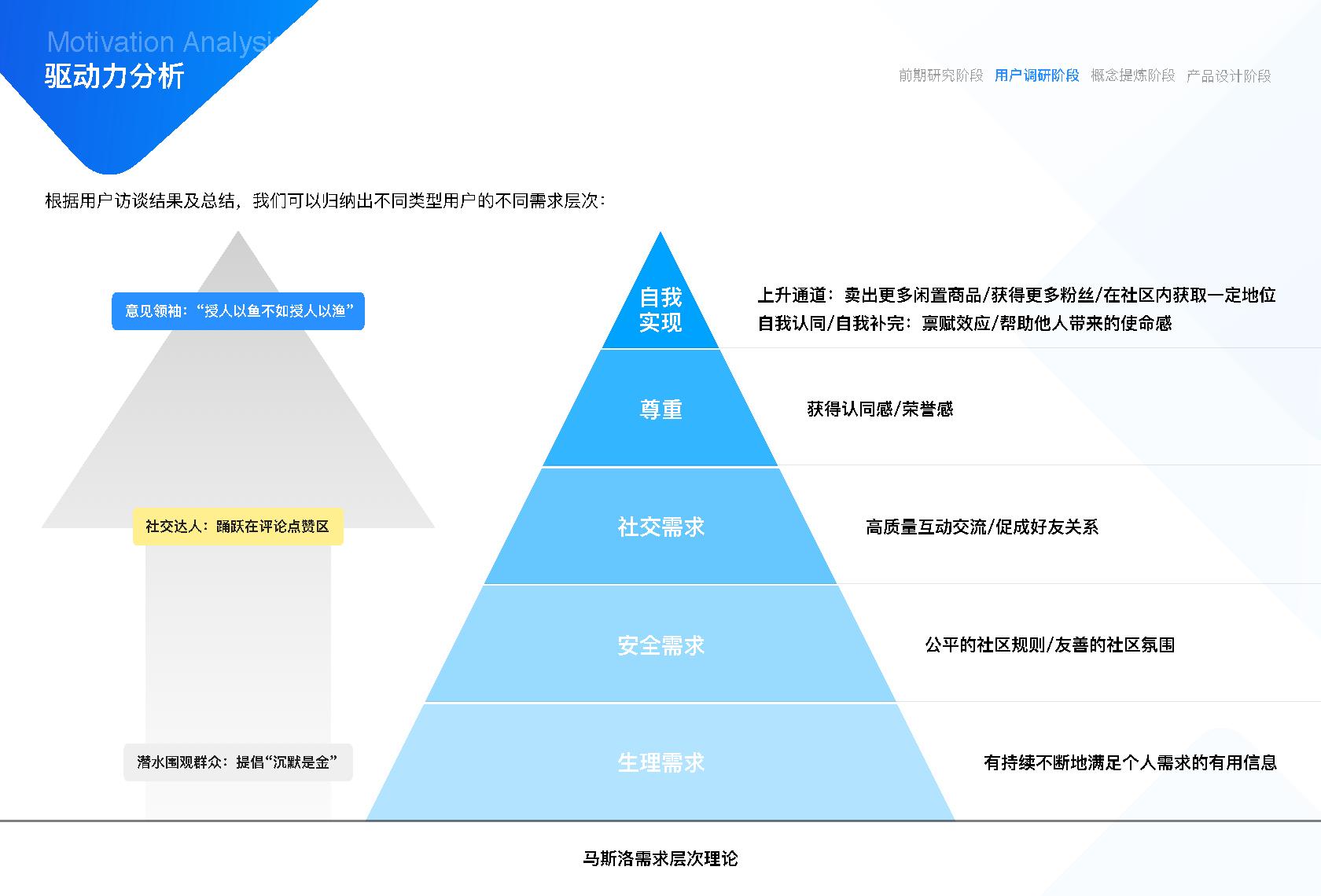 闲鱼社区互动设计(17小组油猫饼)_页面_10.png