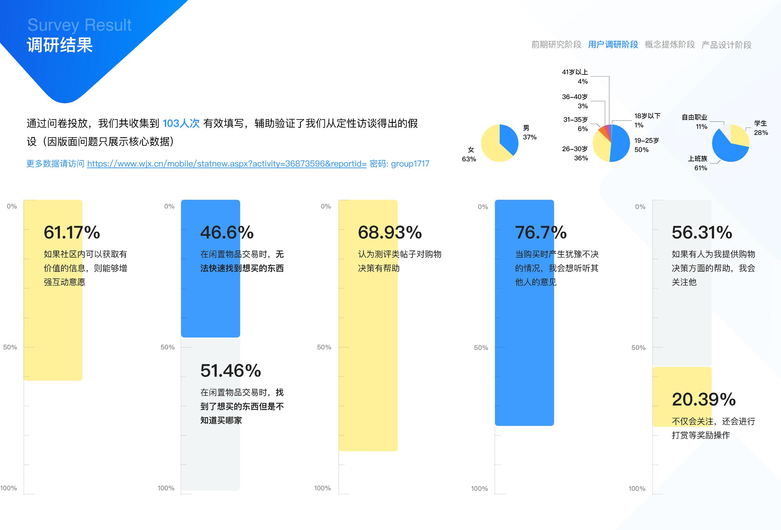 闲鱼社区互动设计(17小组油猫饼)_页面_12.png
