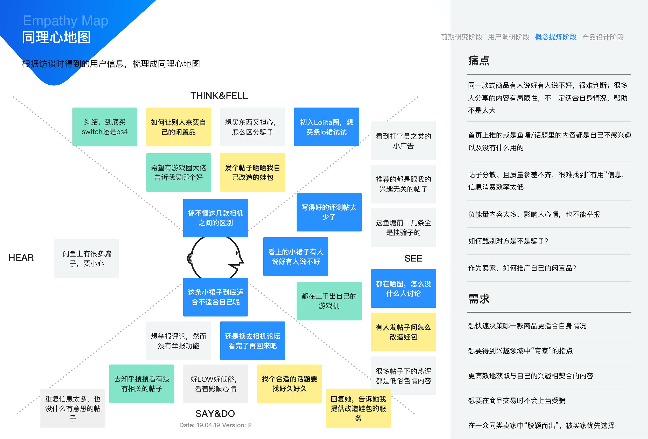 闲鱼社区互动设计(17小组油猫饼)_页面_13.png