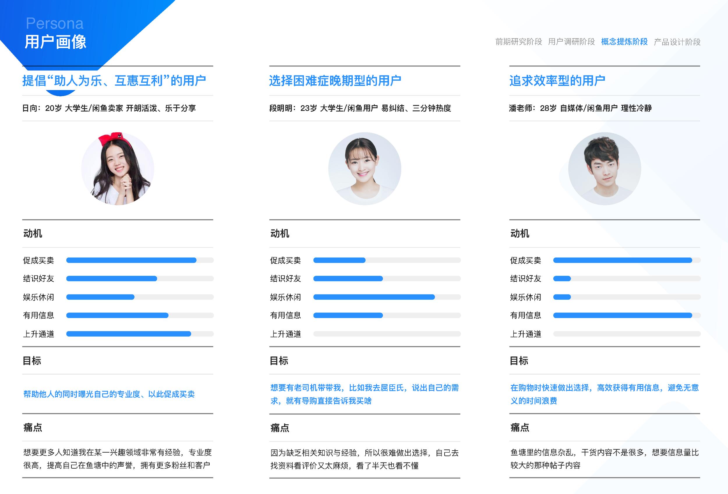 闲鱼社区互动设计(17小组油猫饼)_页面_14.png