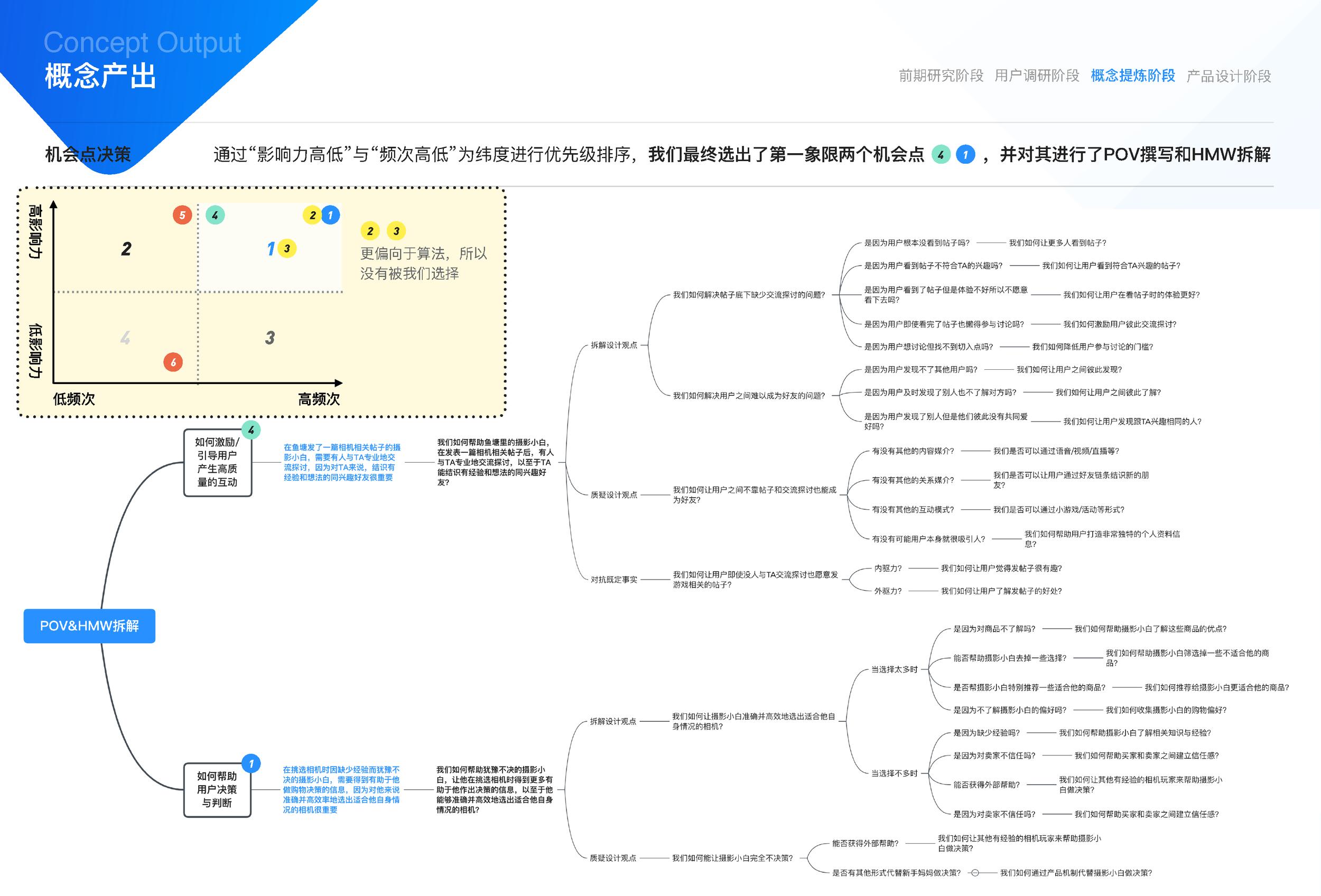 闲鱼社区互动设计(17小组油猫饼)_页面_16.png