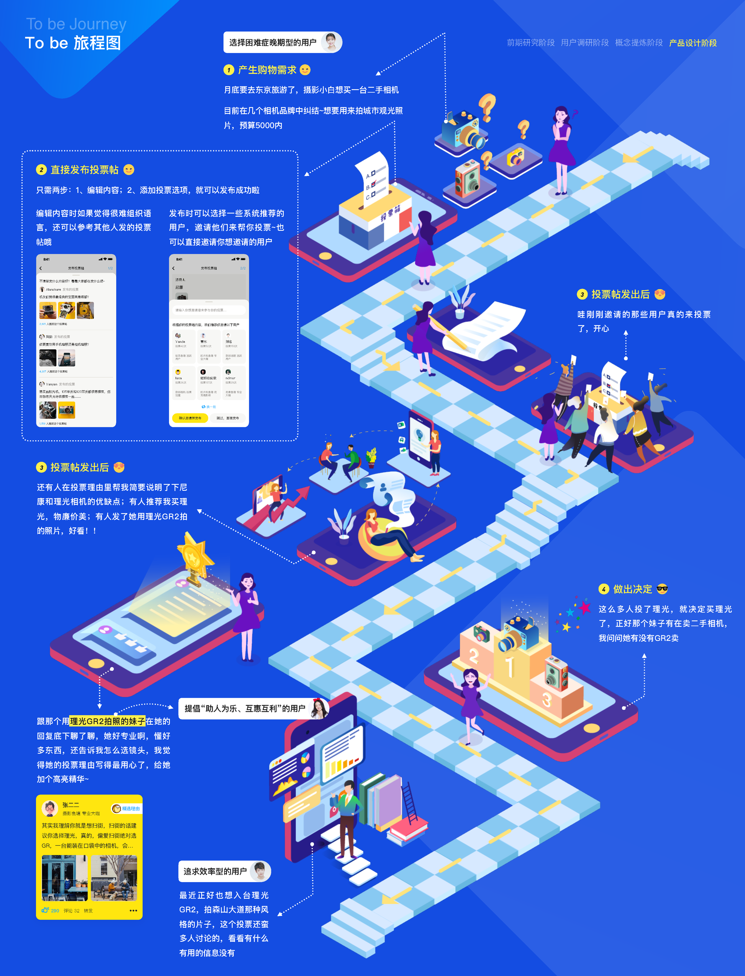 闲鱼社区互动设计(17小组油猫饼)_页面_19.png