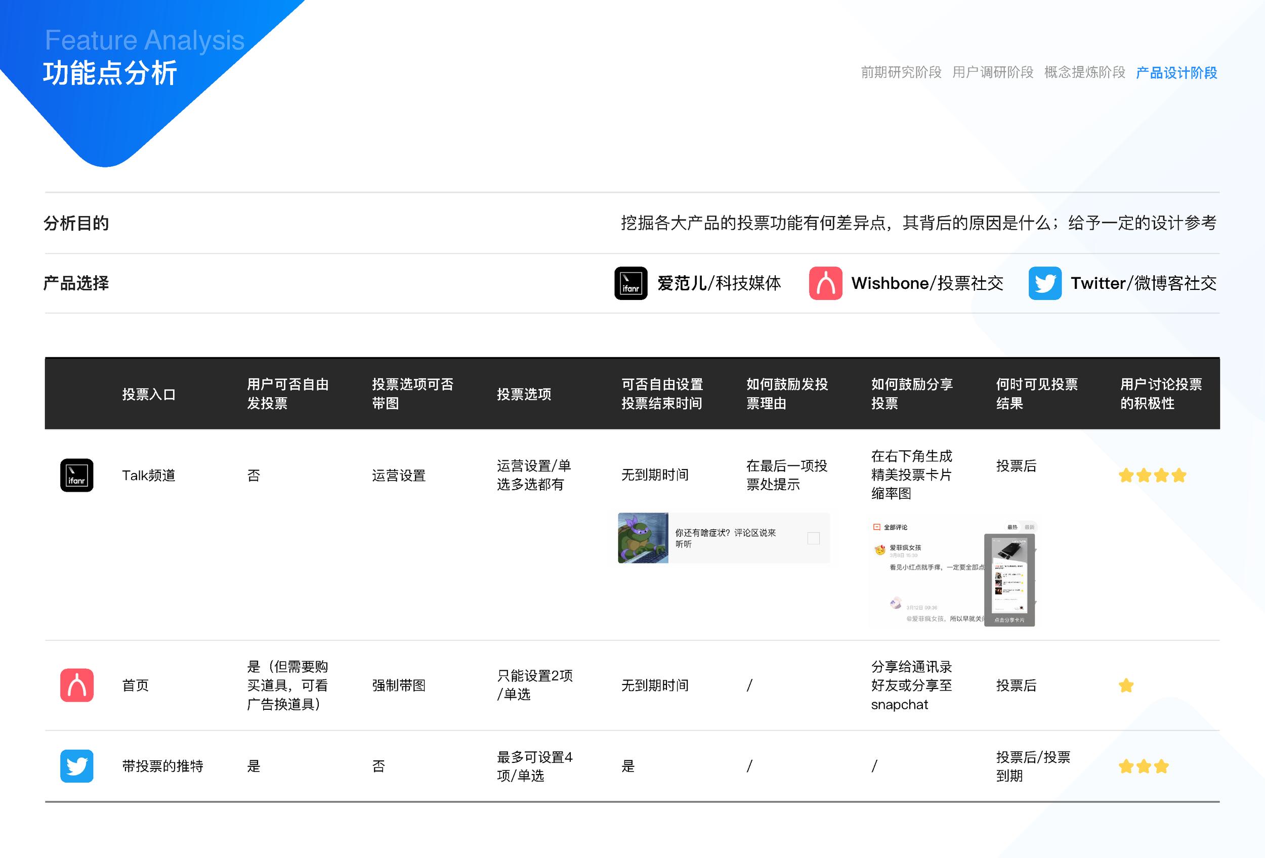 闲鱼社区互动设计(17小组油猫饼)_页面_20.png