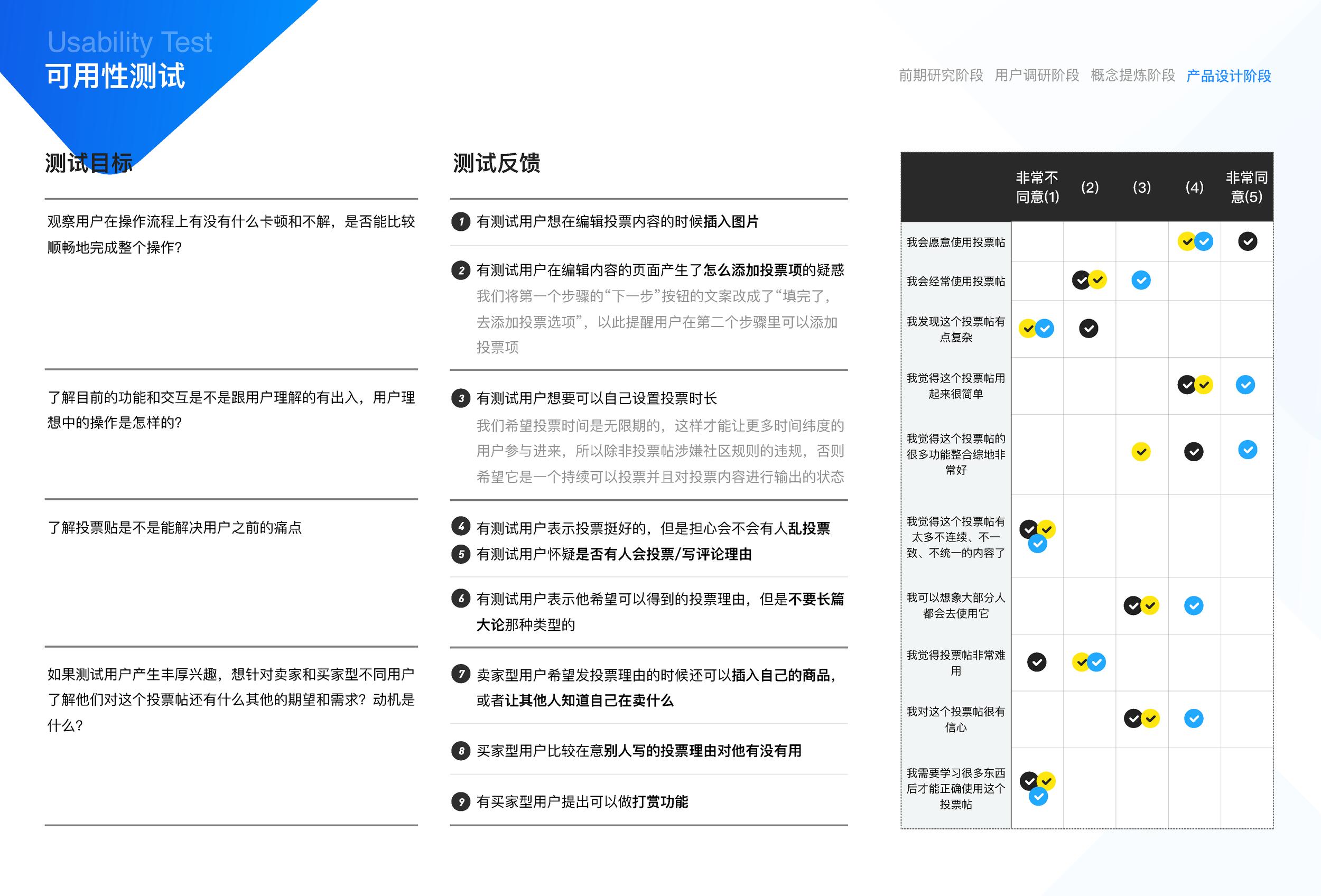 闲鱼社区互动设计(17小组油猫饼)_页面_26.png