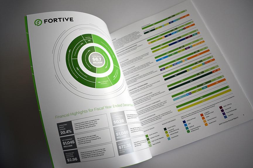 fortive2017_DSC_0298.jpg