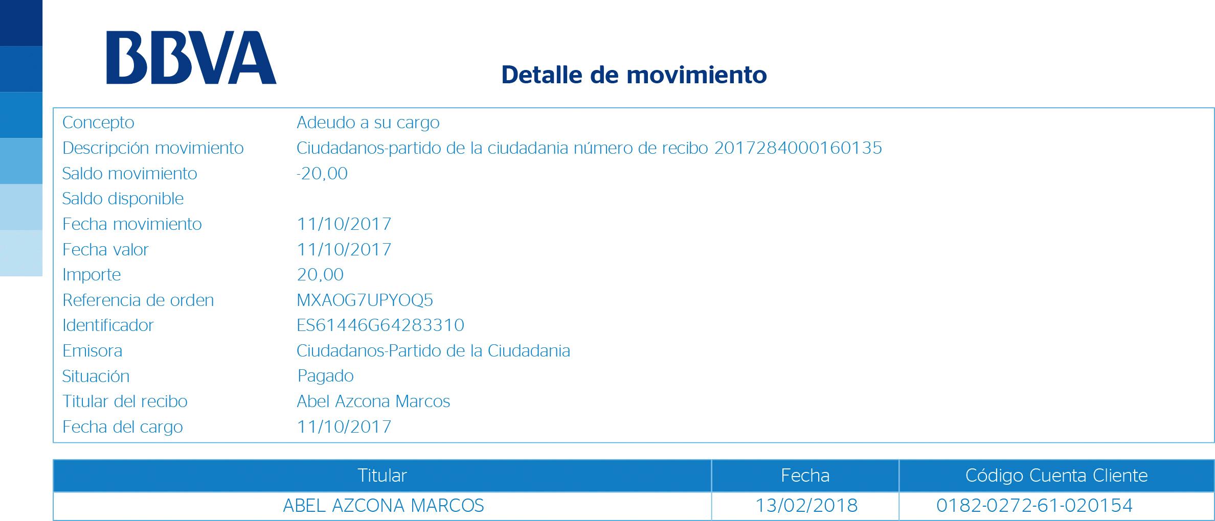 Cuota mensual de Ciudadanos cobrada al afiliado Abel Azcona.