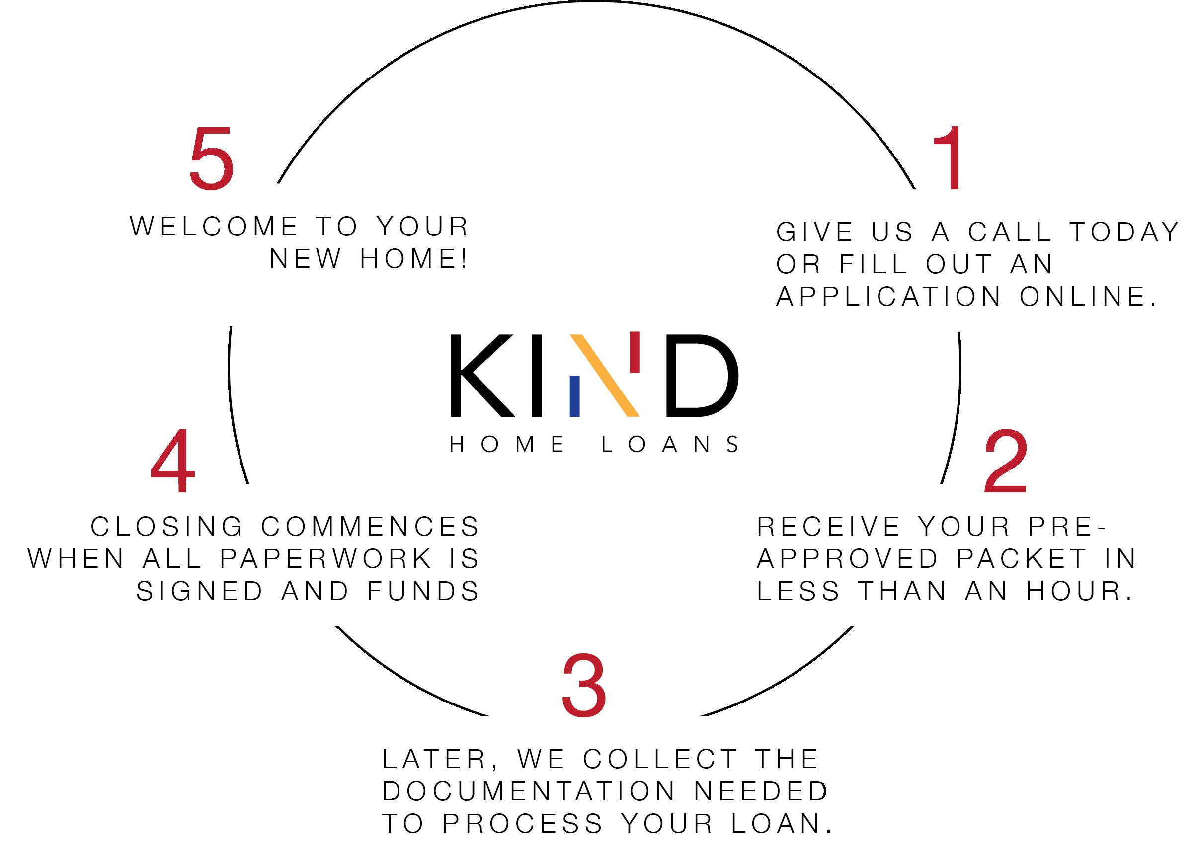 Process chart.png