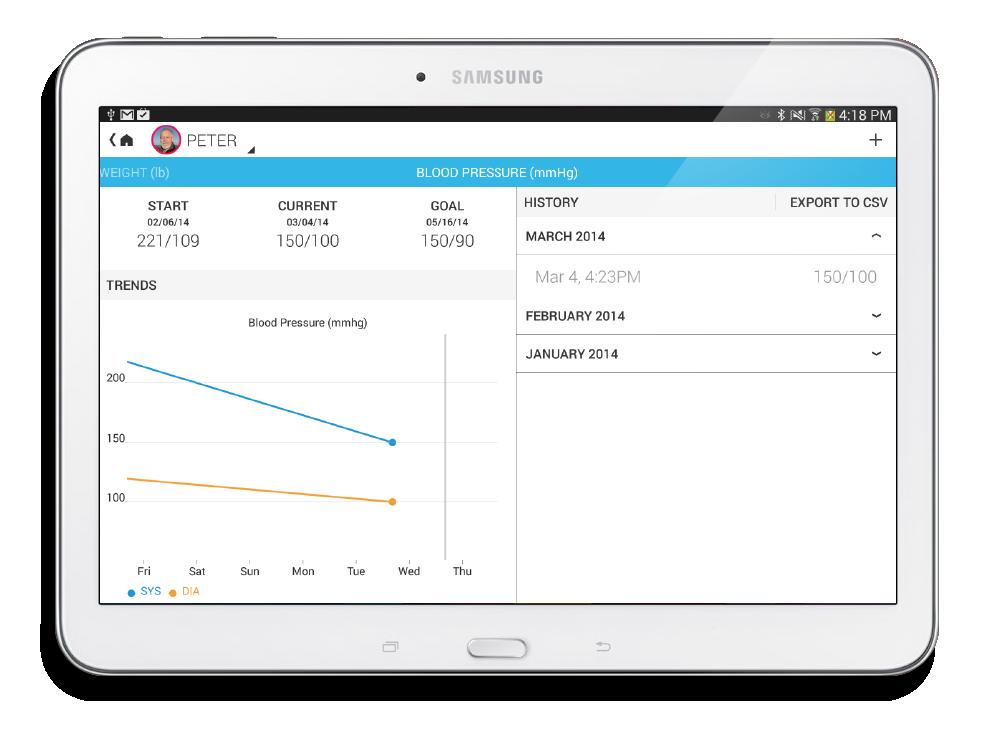 Patients' Tablet App
