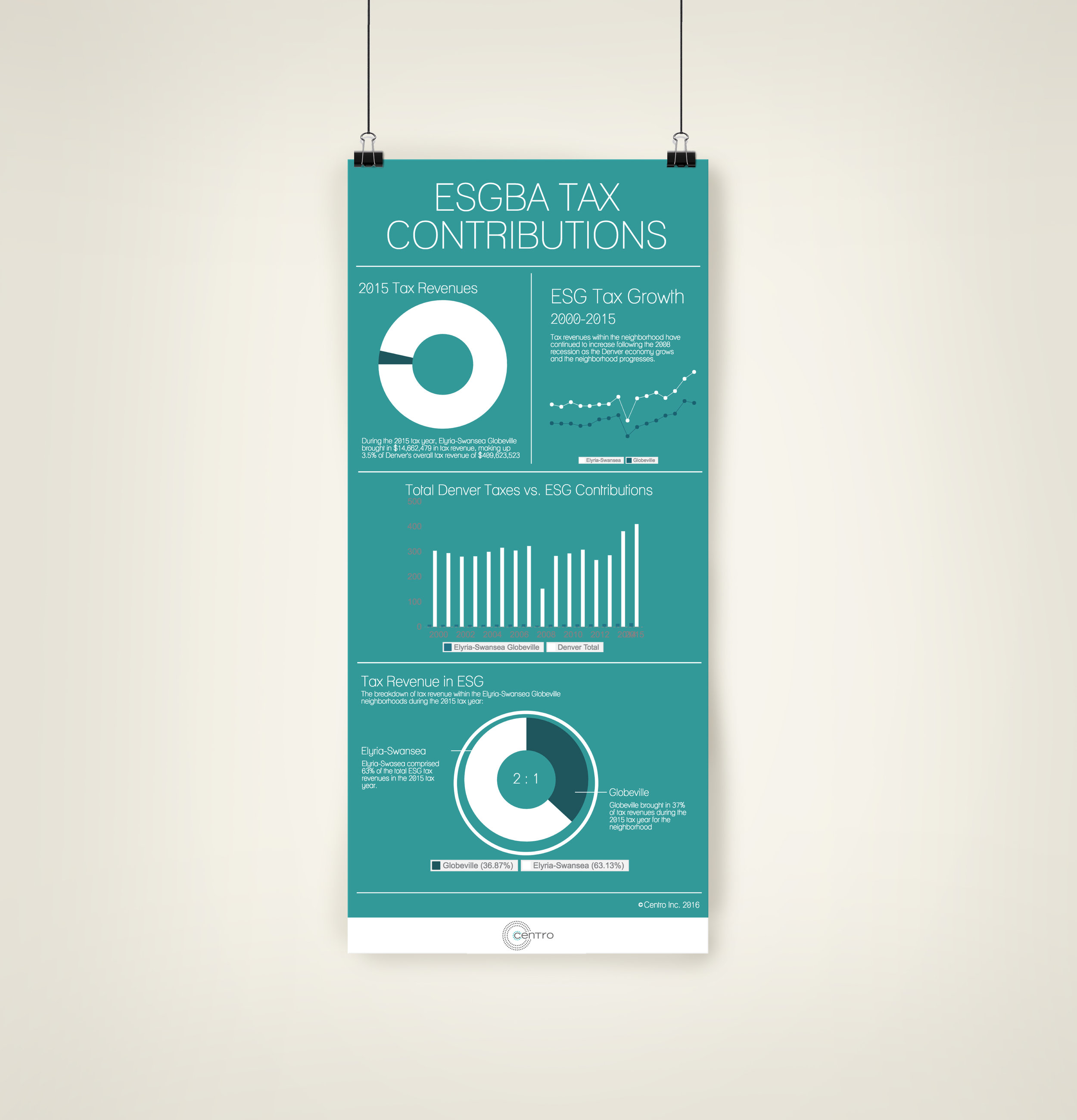 Tax Reporting Infographic