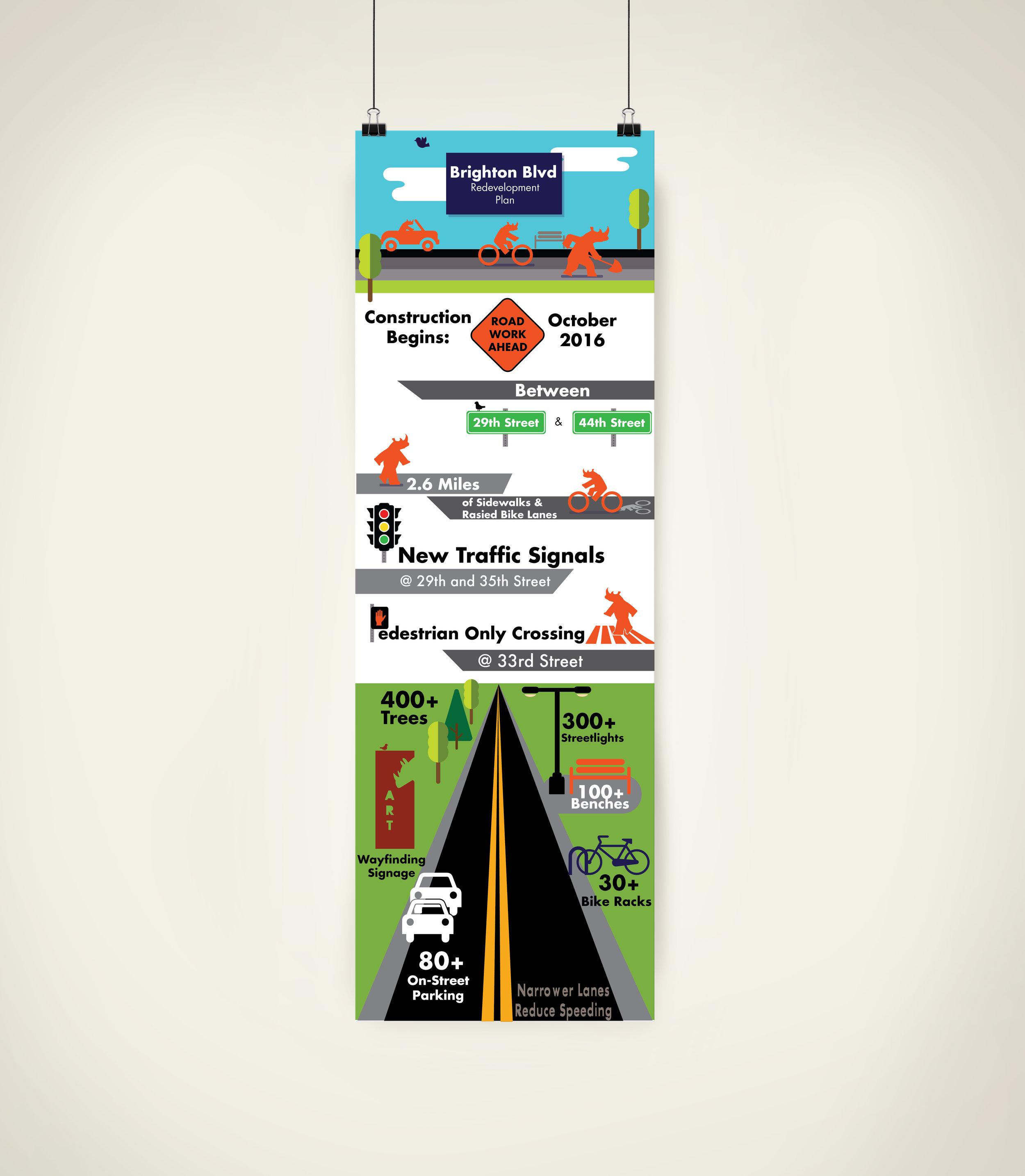 Brighton Blvd Infographic