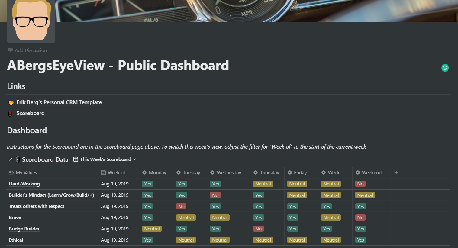 a bergs eye view public dashboard