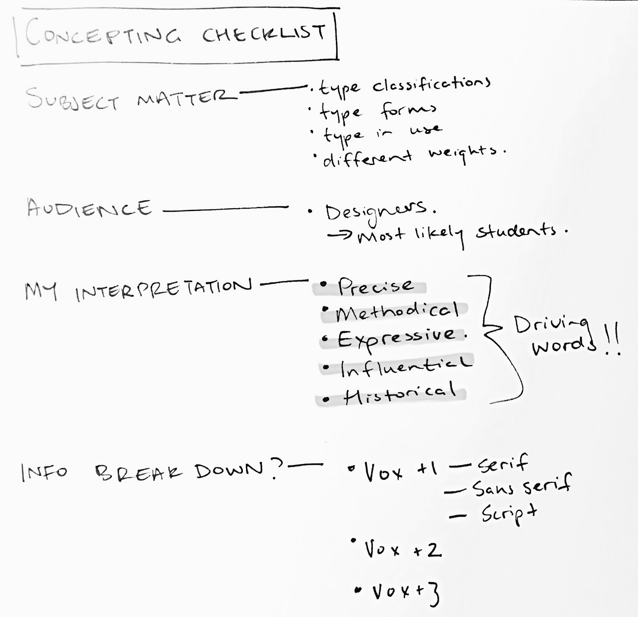 Some early notes to help drive a certain design direction. The words that drove the final aesthetic originated from my interpretation of the subject matter: precise, methodical, influential, expressive and historical.