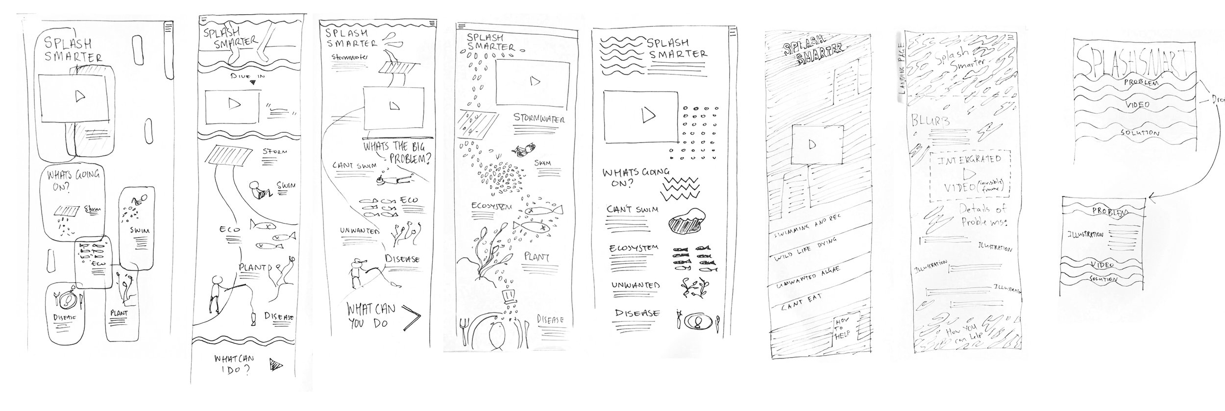 Early wire framing of website concepts.