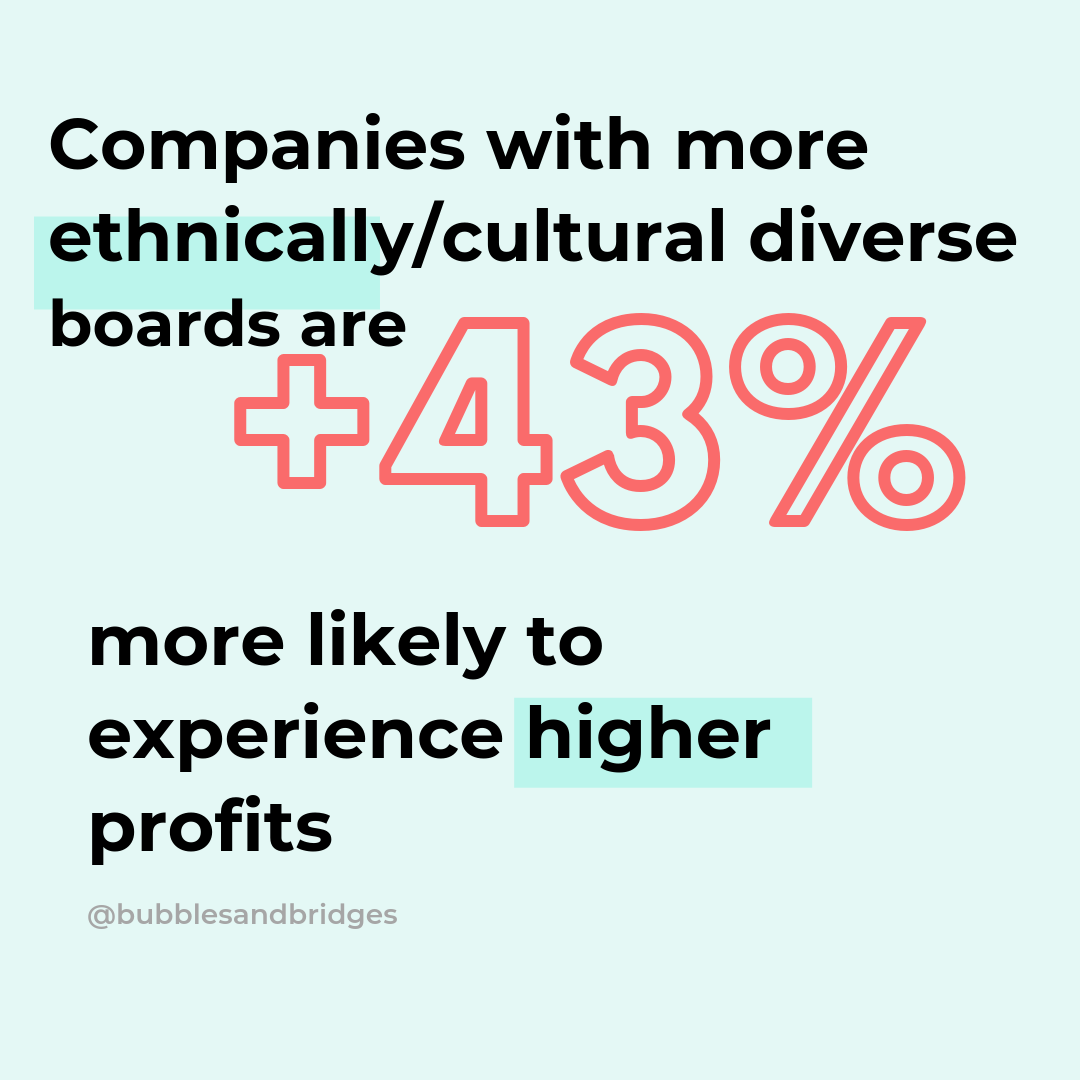 43% of companies diversity.png