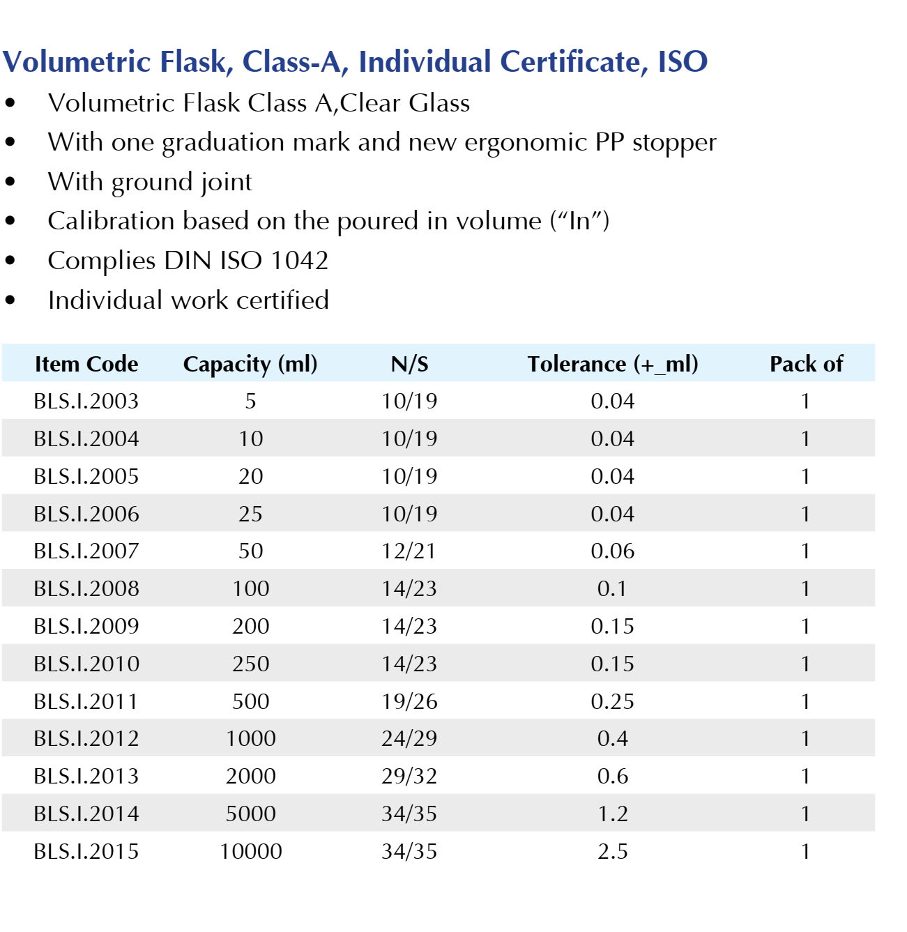 volumetric flask A individual certified.png