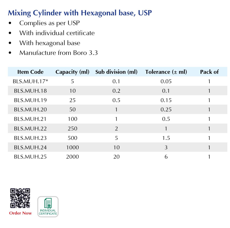 MIXING USP.png