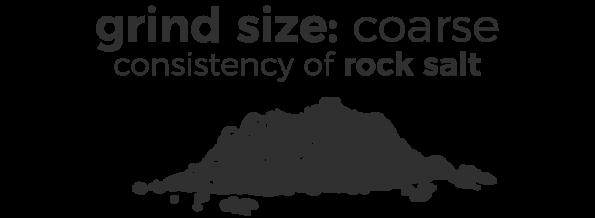 Chemex Grind Size