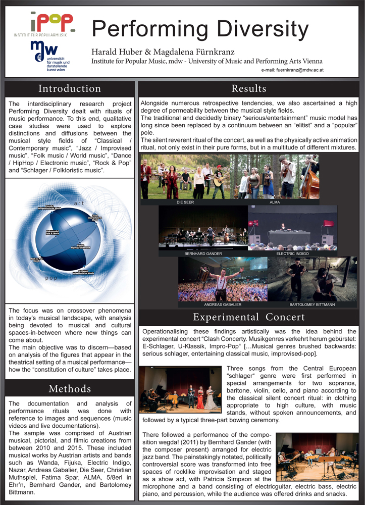 Poster Performing DiversityKLEIN.jpg