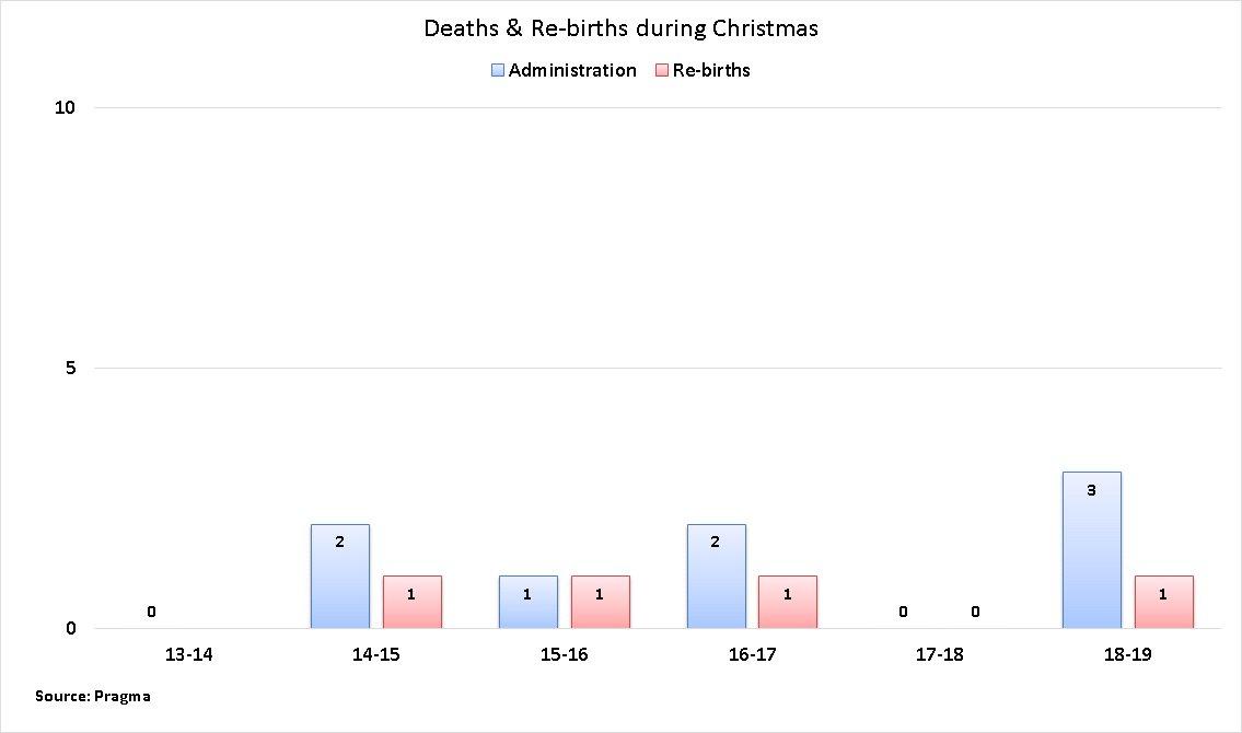 Christmas administrations.jpg