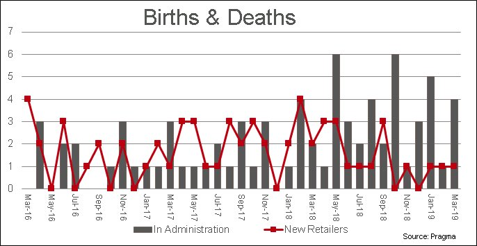 BirthsDeaths.jpg