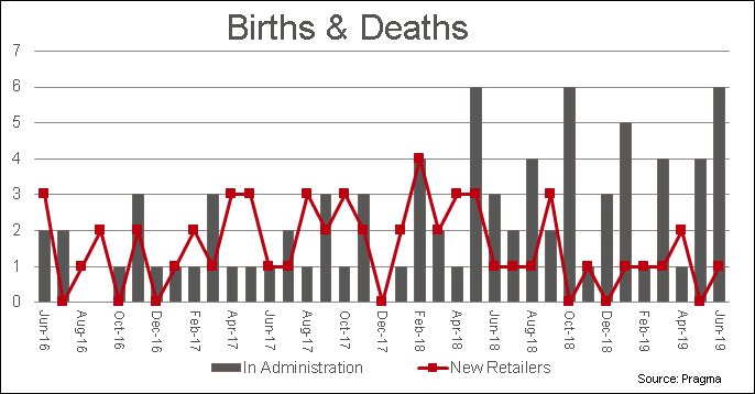 BirthsDeaths.jpg
