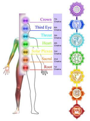 chakra-color-chart-s.jpg