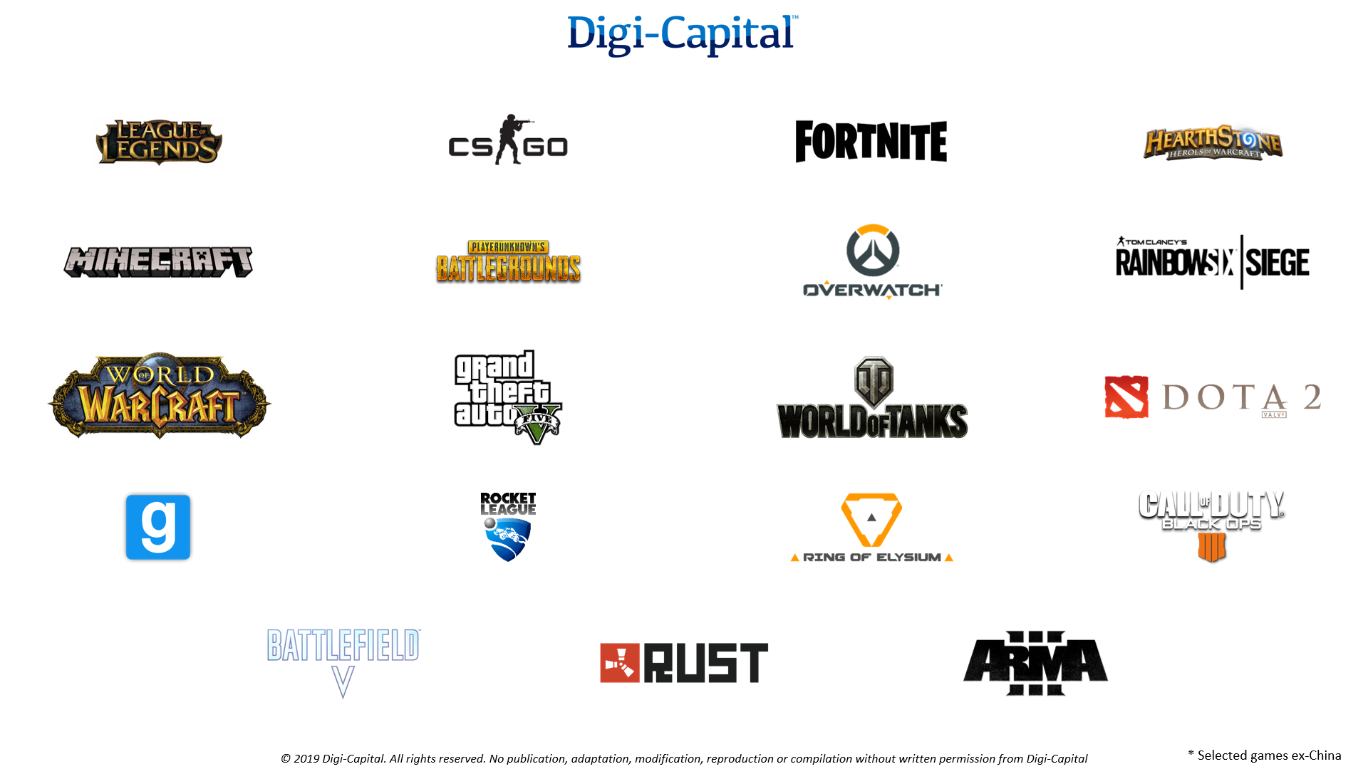 Digi-Capital-Multiplayer-PC-Games.png