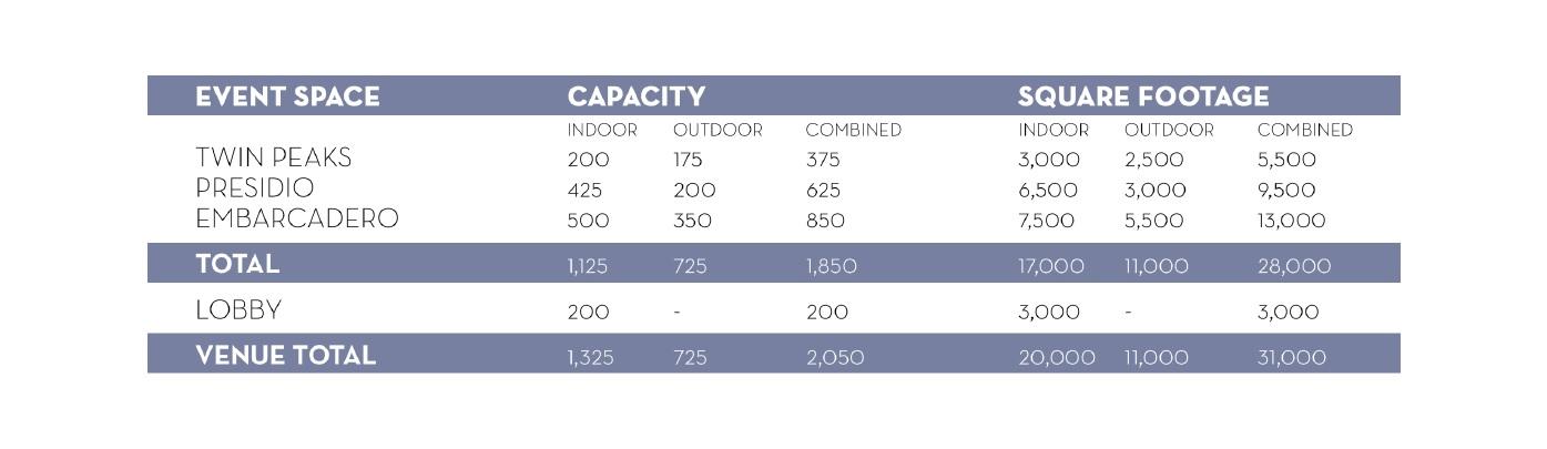 Capacity Chart.jpg