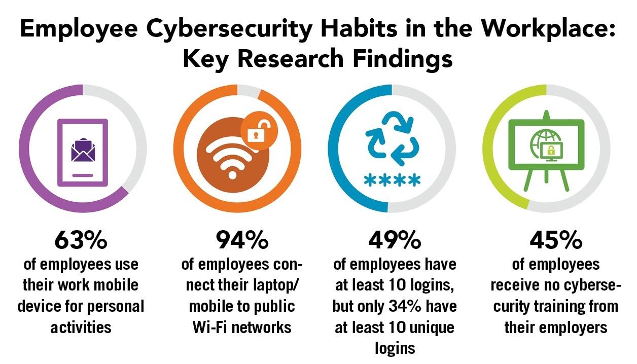glance-cybersecurity-chart.jpg